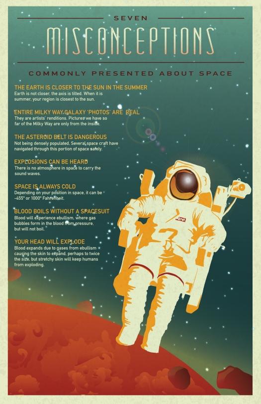Space Myths